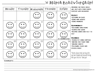 Do you use a behavior chart in your classroom? Many are on the fence about this age-old practice. Here one teacher shares why she believes behavior charts can hold value with your students AND why you should consider getting rid of it. Read both sides of the argument by clicking through. This is a great read for preschool, Kindergarten, 1st, 2nd, 3rd, 4th, or 5th grade elementary teachers. Plus there are other great links to various classroom management ideas too.