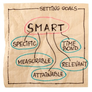 smart objectives for goal setting