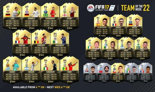 FIFA17TOTW22