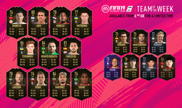 FIFA 19 Ultimate Team Team of the Week #38