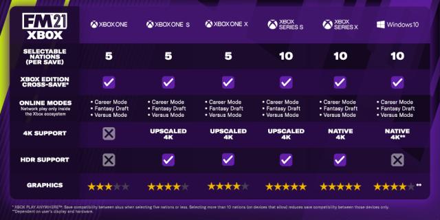 fm 2021 xbox infographic