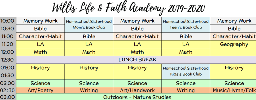 A Charlotte Mason Daily Homeschool Routine Example