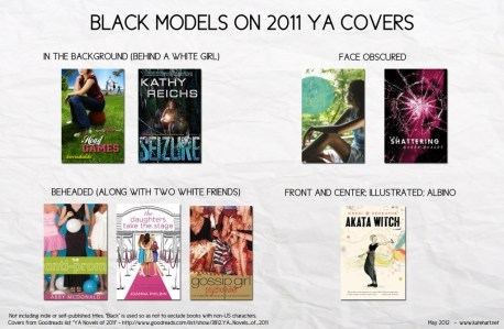covers-race-blackmodels