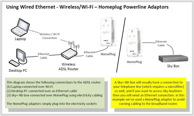 home networking guide  thinkbroadband