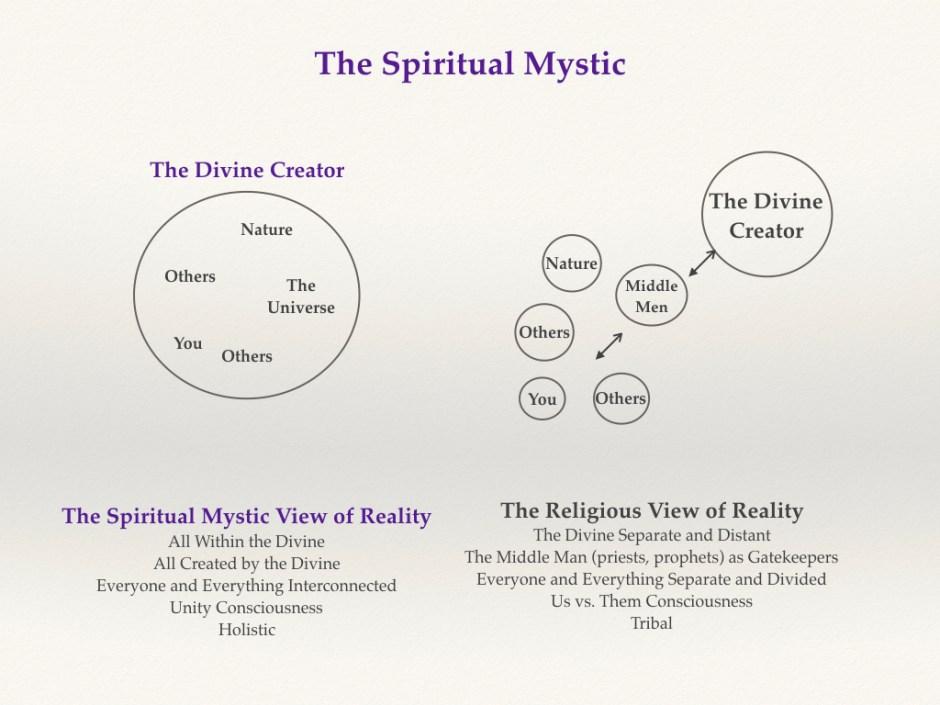the-spiritual-mystic-001