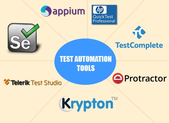 favorite test automation tools