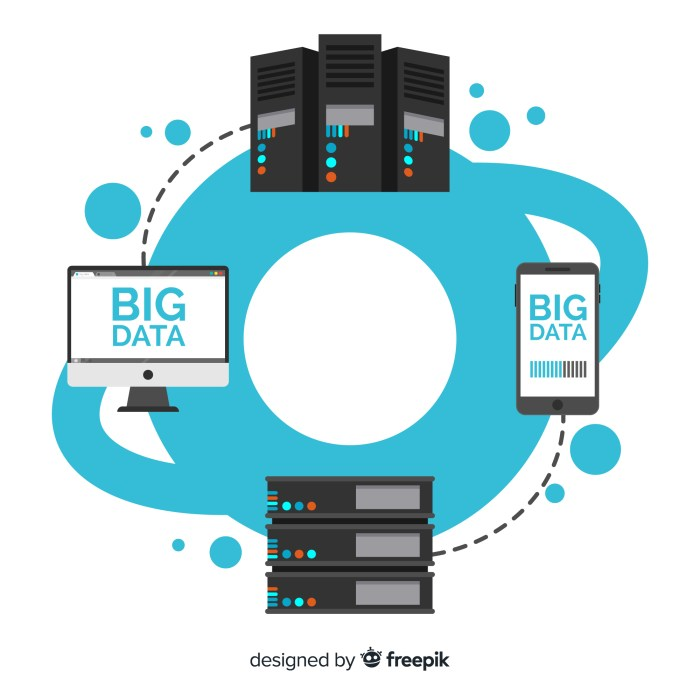 Role of big data in mobile app development