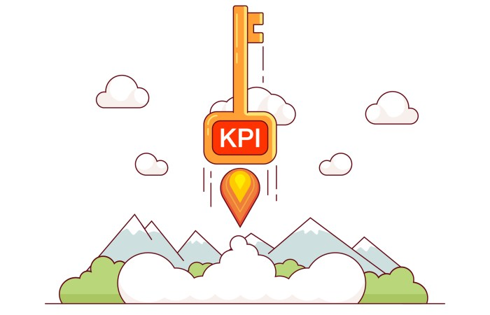 Software testing metrics and KPI's