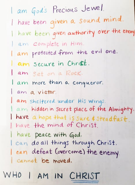 Image result for who we are in christ