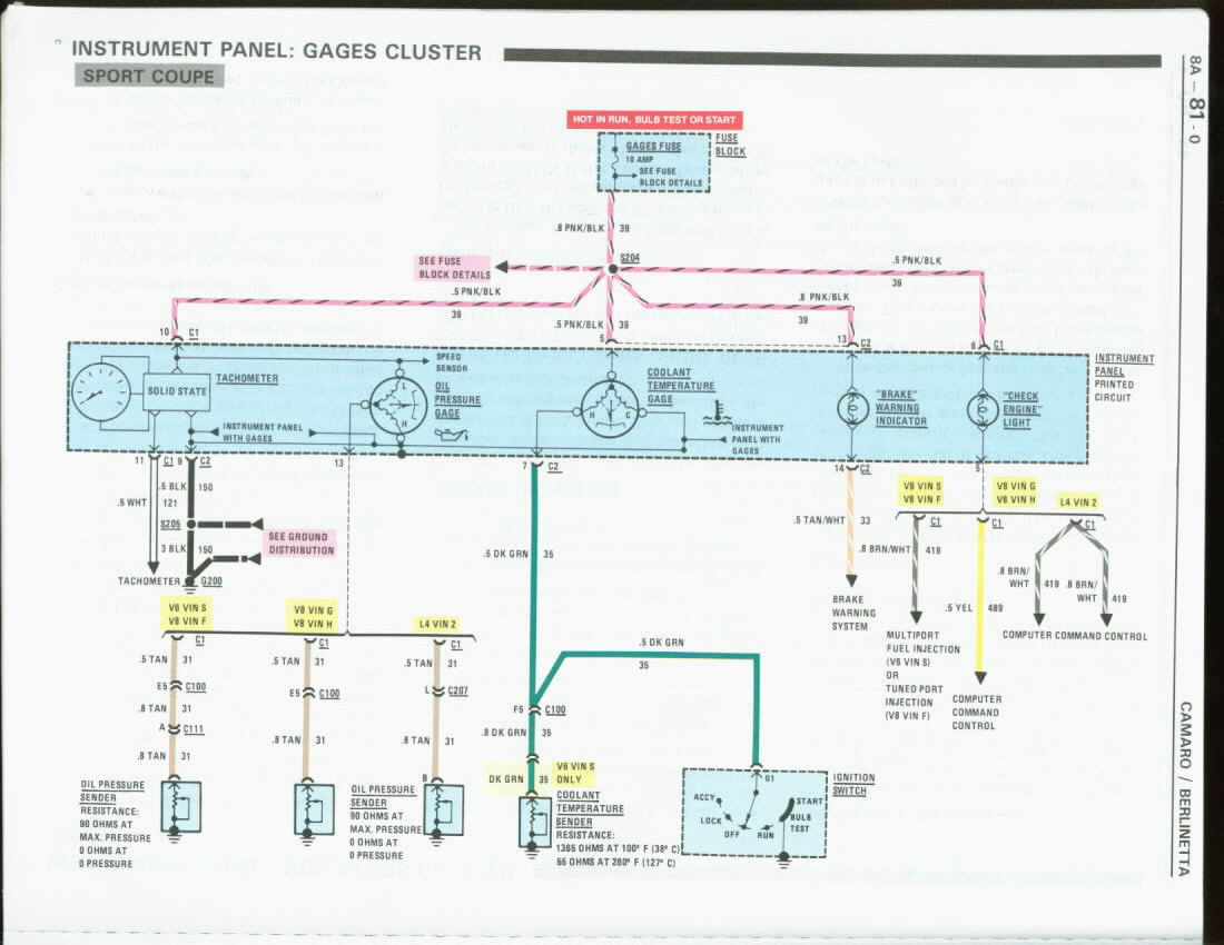 81 chevy camaro wiring diagram free download wiring diagrams 2010 Camaro Console Wiring Diagram  1980 Chevy Camaro Parts 1986 Mustang Wiring Diagram 2015 Chevy Camaro 3D Ensambled