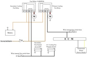 Cooling Fan Wireing STOCK  Third Generation FBody Message Boards