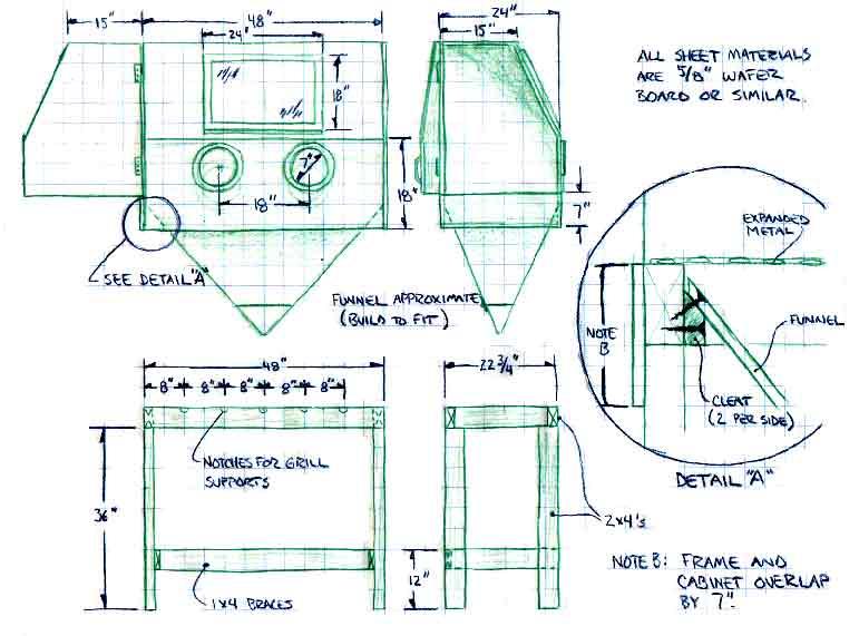 Homemade Blast Cabinet Plans Www Sudarshanaloka Org  sc 1 st  Sudarshanaloka & Homemade Blast Cabinet Plans | www.sudarshanaloka.org