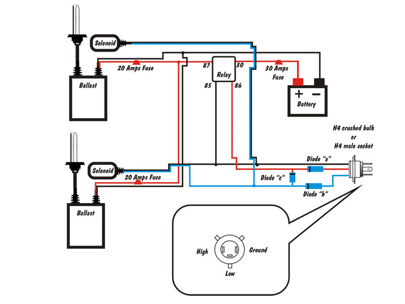H4 Wiring Diagram: Generous Hi Lo H4 Bulb Wiring Schematic Ideas - Electrical and