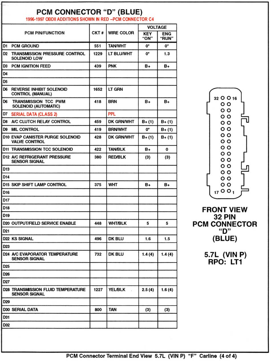 4l80e Transmission Pcm Wiring Diagram Detailed Schematics 1993 Gmc 4l60e Schematic 4l80 For 97 Chevy Truck Solenoid