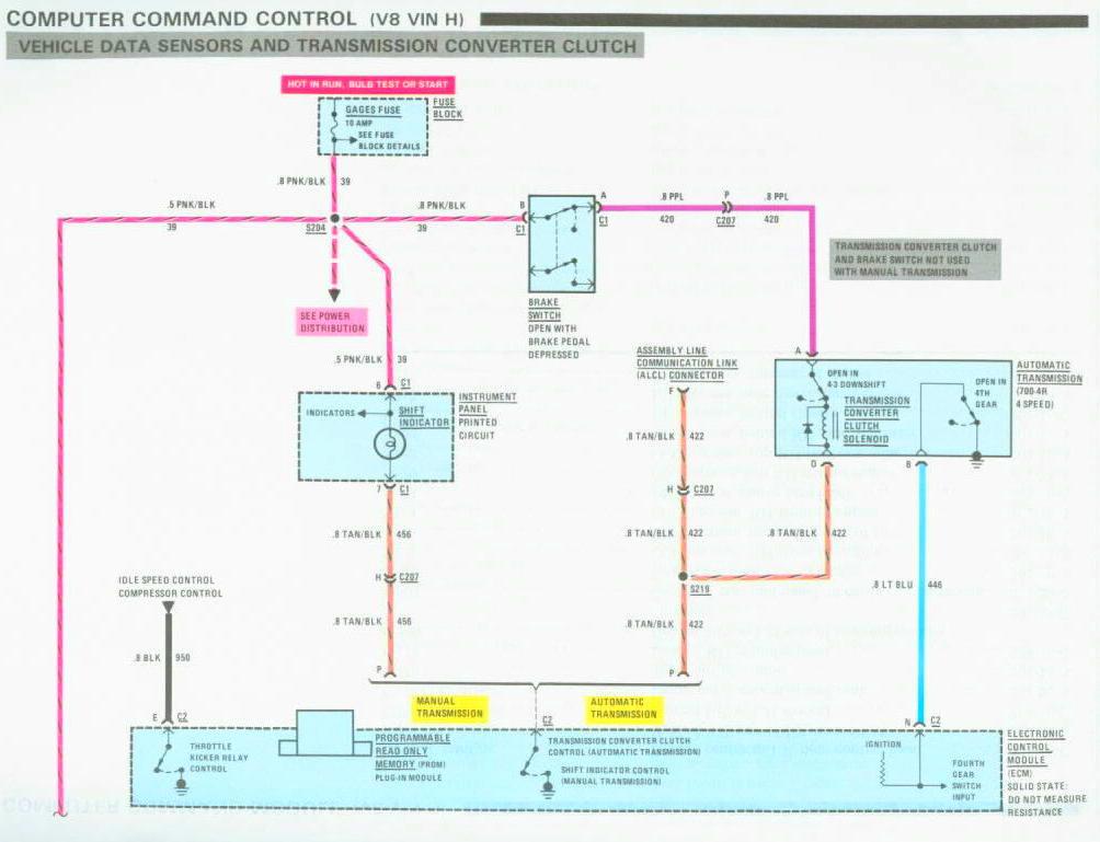 160068d1215569178 tranny lockup quest tcc wiring?resize=665%2C509&ssl=1 700r4 tcc wiring diagram the best wiring diagram 2017  at fashall.co