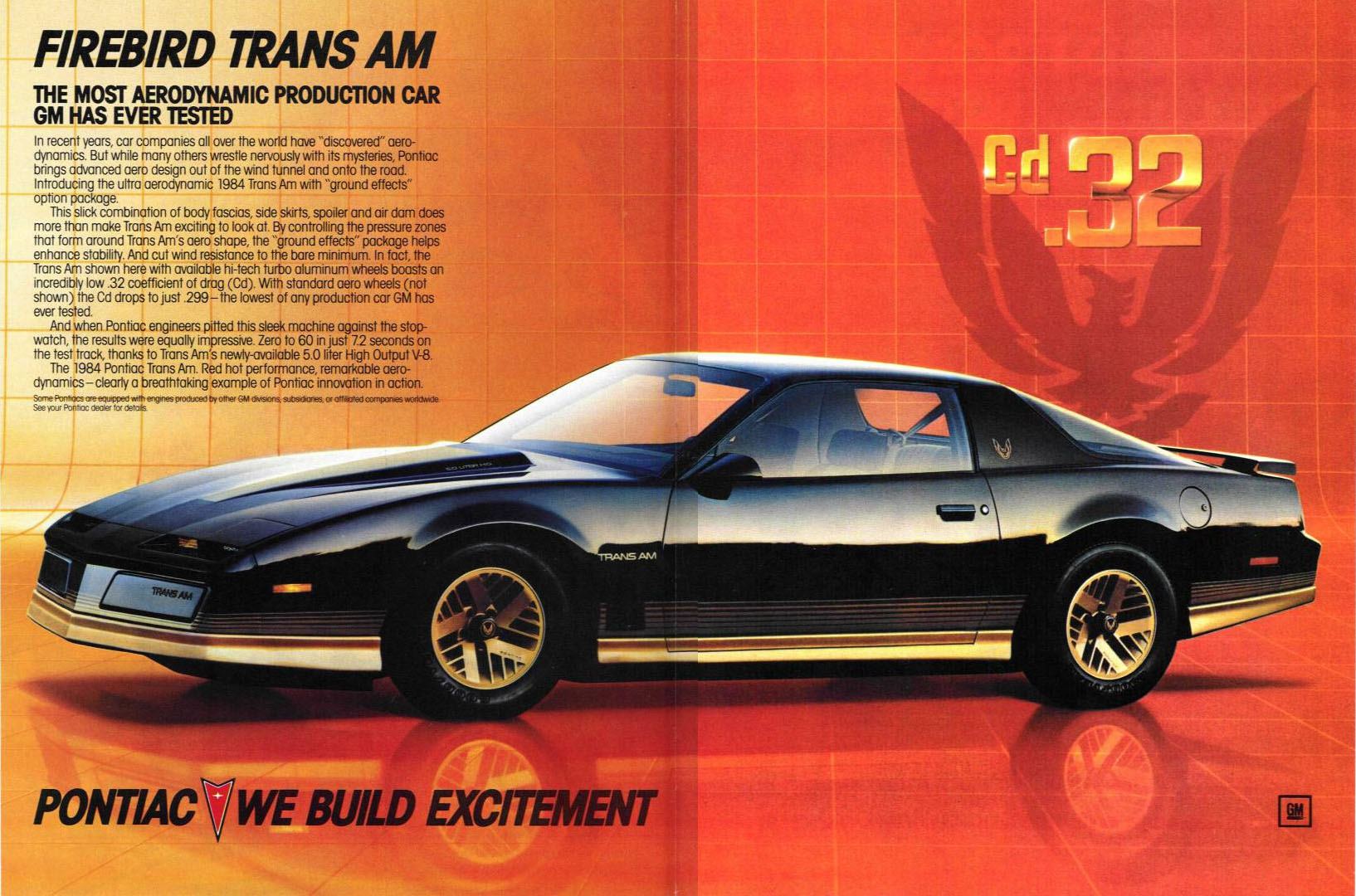 84 Am Convertible Trans