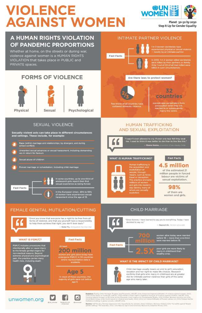 infographic-violence-against-women