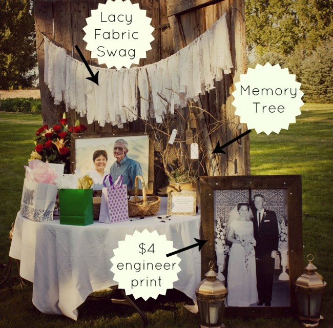 Best 50th Anniversary Decorations Party Ideas Wedding