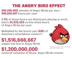 Angry Birds InterestingFacts