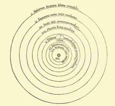 Copernican_heliocentrism_diagram-2