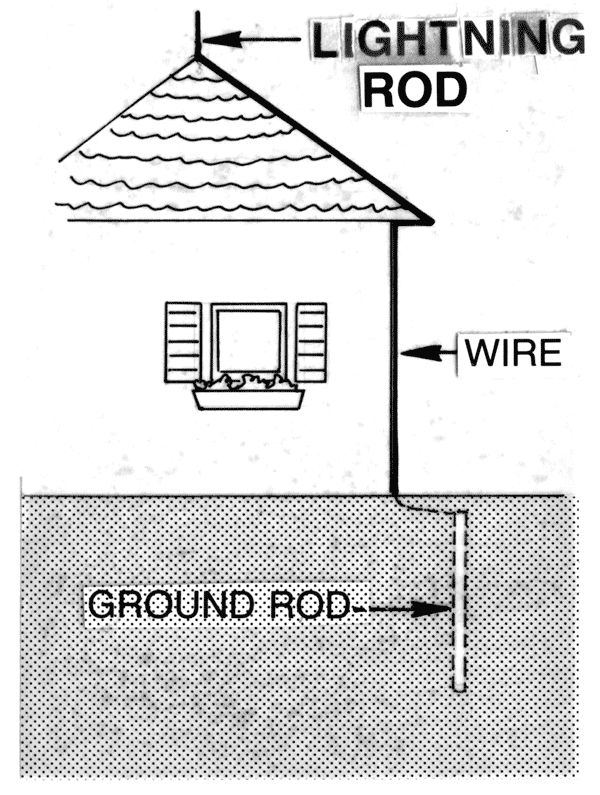 Sketch of a lightning rod system.