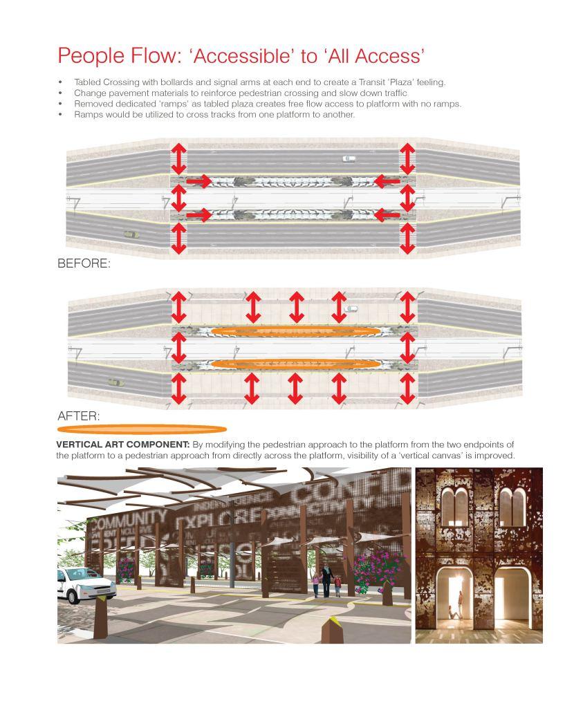 People Flow light rail station phoenix