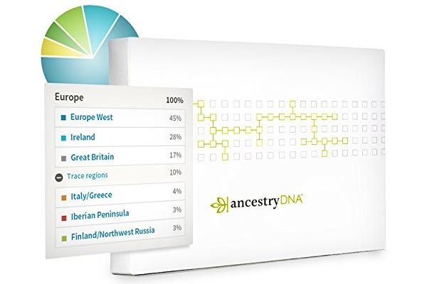 gifts for genealogist DNA testing kit