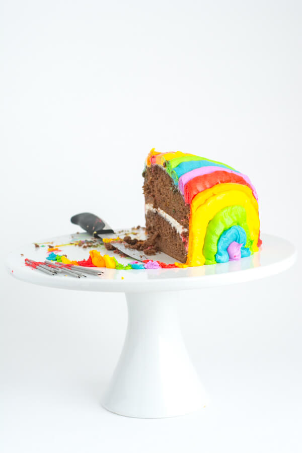Make Your Own Edible Sprinkle Bowl for Ice Cream!   this heart of mine