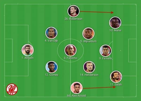 Liverpool title-winning tactics Klopp 4-3-3