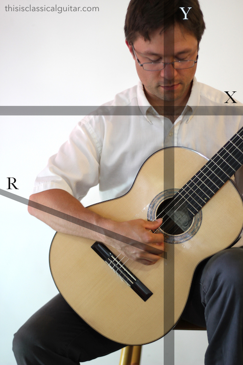 Right Hand Position Diagram- Classical Guitar