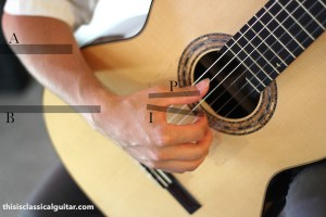Right Hand Position (Arch - Diagram) - Classical Guitar