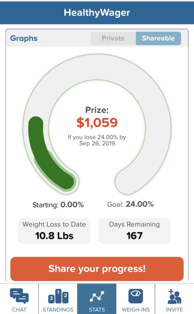 a screen shot of my helathy wage dashboard