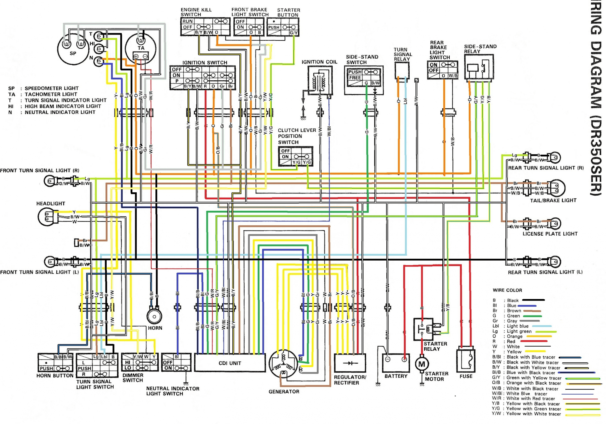 1977 Mgb Wiring Diagram Detailed Schematics 1969 Electrical 1980 Mg Diagrams