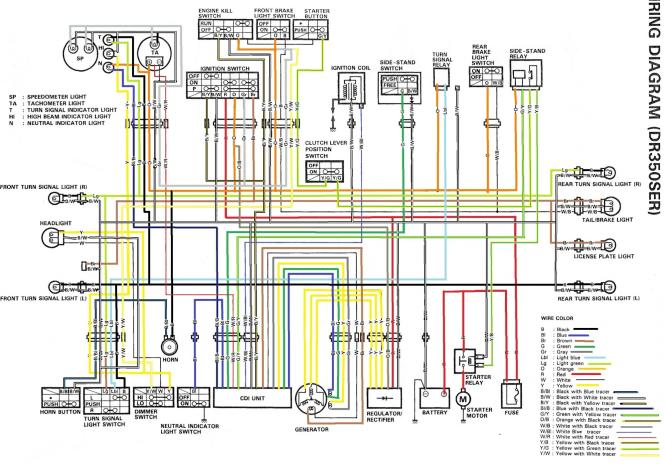 Harley Wiring Diagram 99 - Explore Wiring Diagram On The Net • on 1988 yamaha warrior wiring diagram, 1988 honda cbr wiring diagram, 1988 suzuki intruder wiring diagram,
