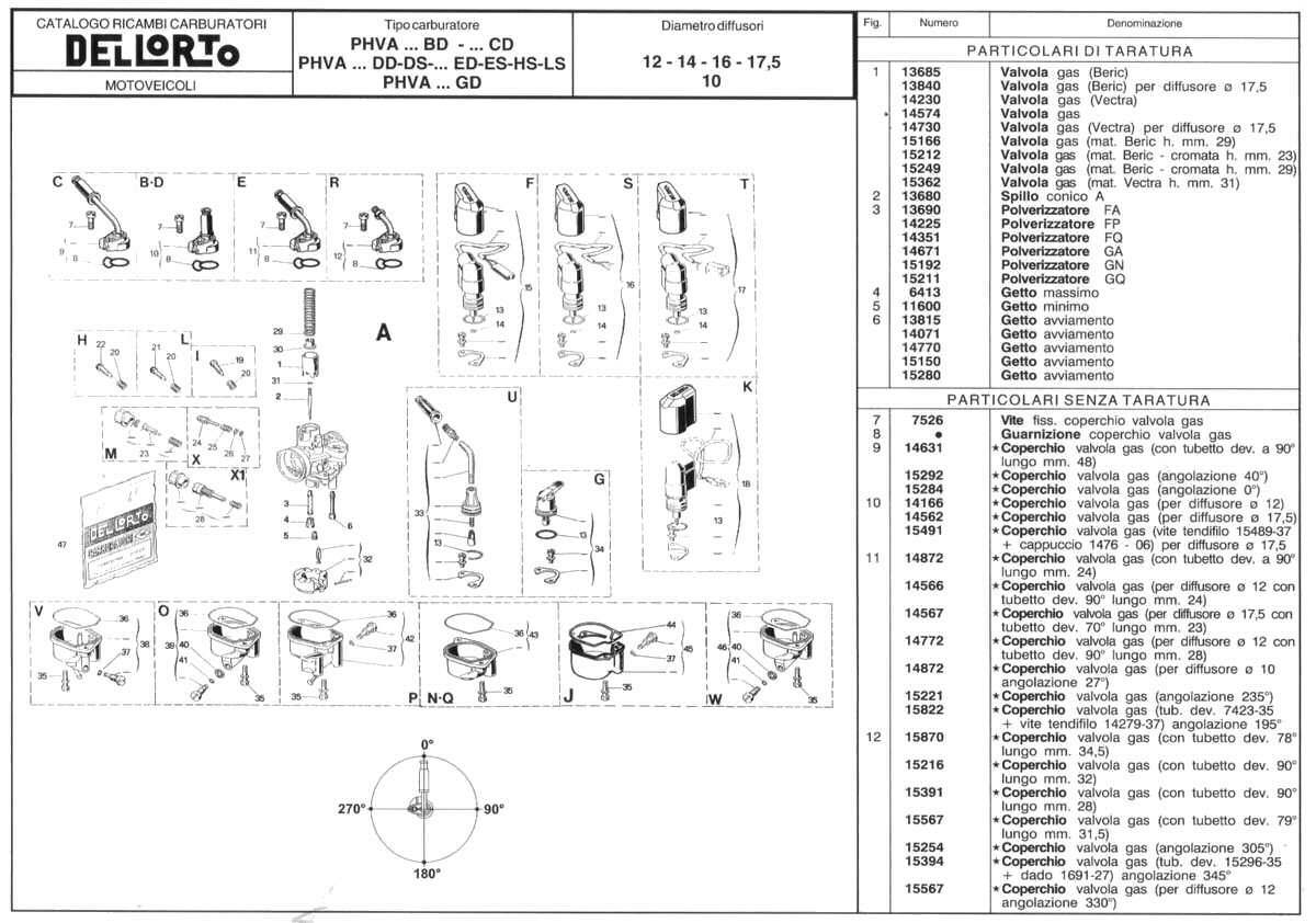 Parts Diagram For Dellorto Phva Carburetors