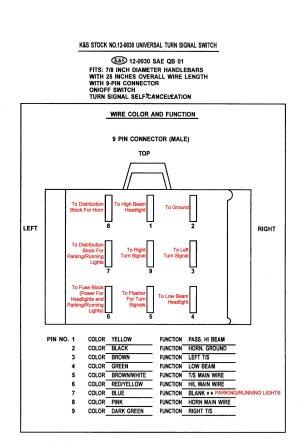 Handlebar switch  K&S 120030  Loop frames  Moto Guzzi  Topics  Gregory Bender