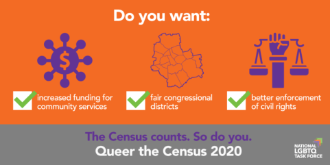 "Image that says ""Do you want: increased funding for community services, fair congressional districts, and better enforcement of civil rights? The Census Counts. So do you. Queer the Census 2020."