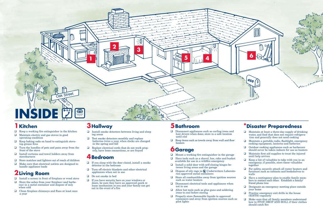 Homeowners Fire Checklist Page 2