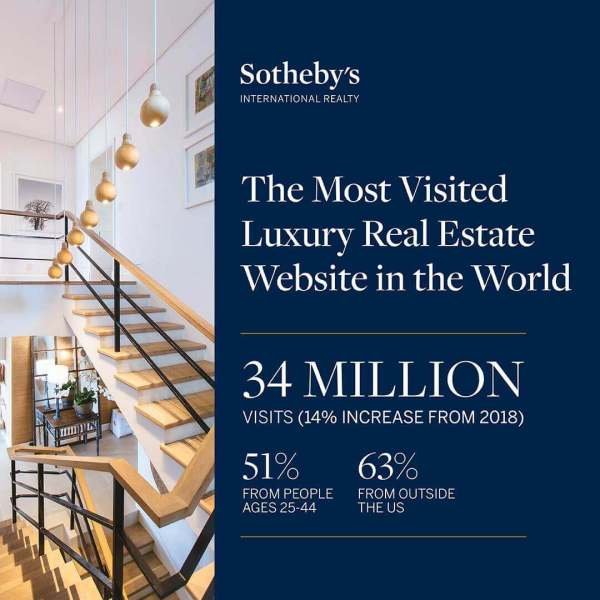 Text infographic Sotheby's International Realty