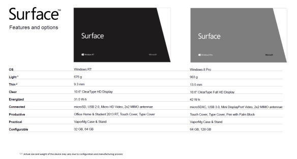 surfacespecsheet
