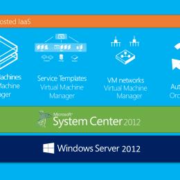 Windows Azure Pack IaaS