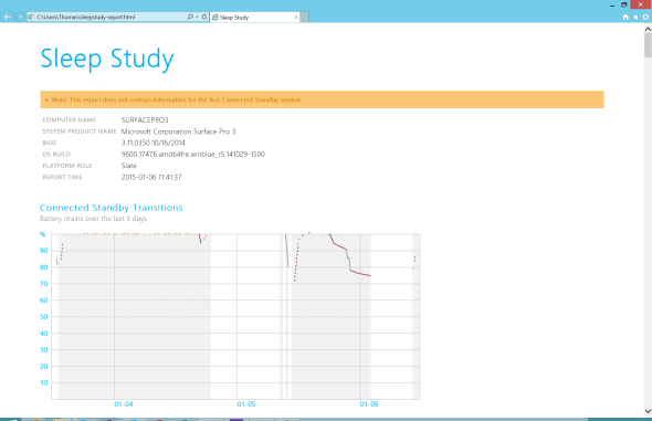SleepStudy Report