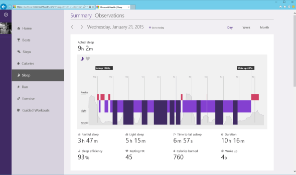 Microsoft Health Dashboard Sleep Summary