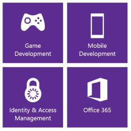 Microsoft KiPi