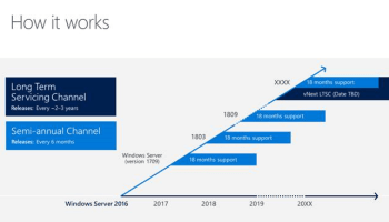 Microsoft announces Windows Server 2019 and System Center 2019