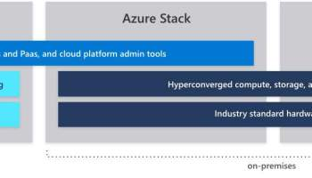 Passed 70-537 Configuring and Operating a Hybrid Cloud with