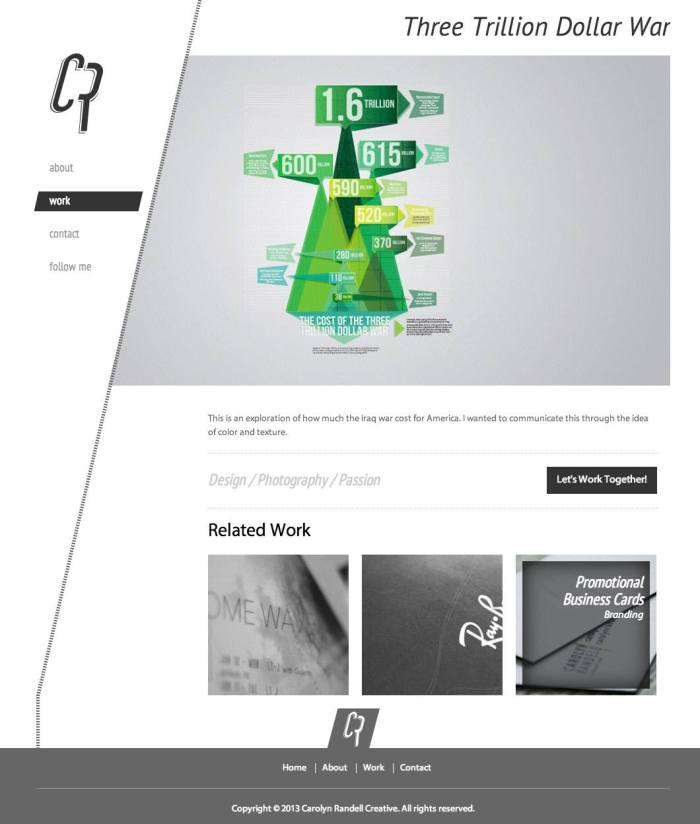 Carolyn Randell website design, work