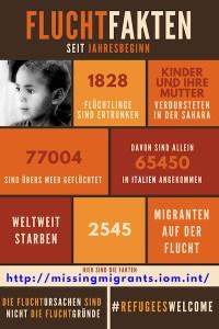 fluechtlingstag-flucht-fakten-juni-2017