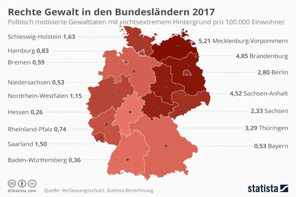 Übersicht über rechtsextreme Gewalttaten in Deutschland aus dem Verfassungsschutzbericht 2017.