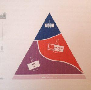 site_vs_pyramide